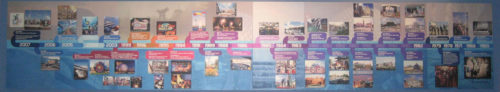 Epcot Timeline for for the 25th Anniversary of the park