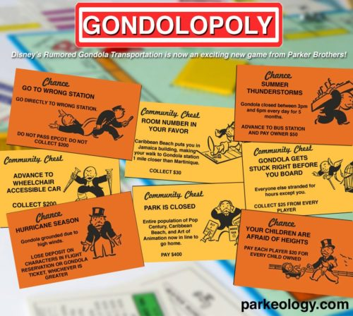 The Walt Disney World Gondola System Imagined as Monopoly Game